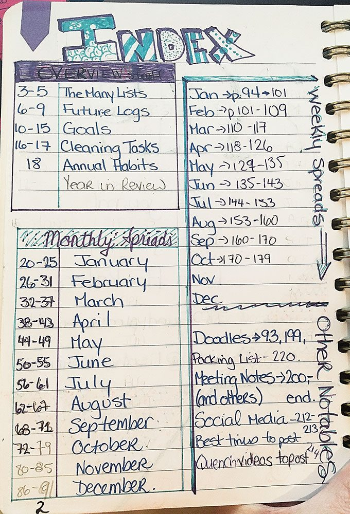 Bullet Journal Index